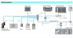plc-automation-250x250